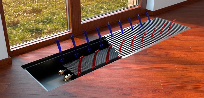 Topiz   Coil   Heat Exchanger   Floor Convectors